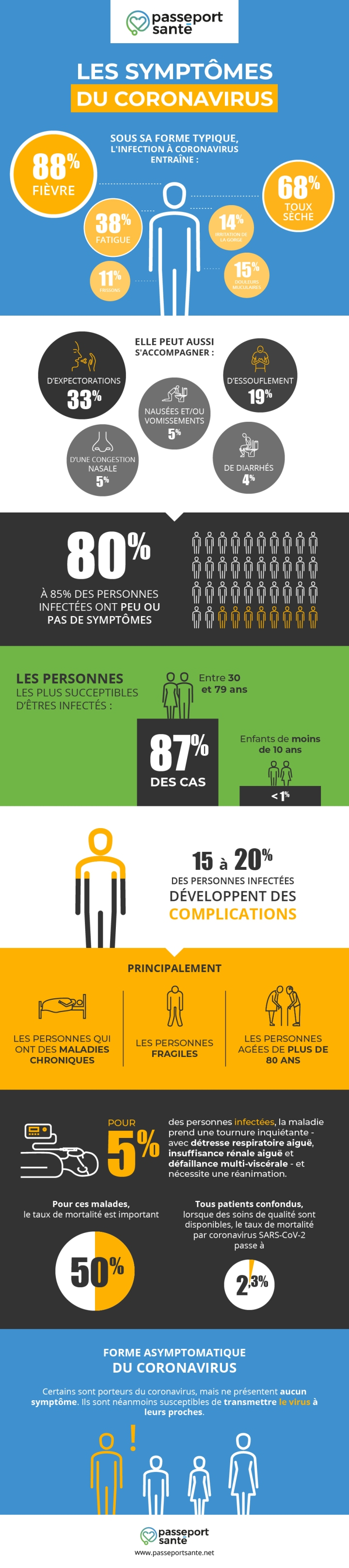 covid19-infographie